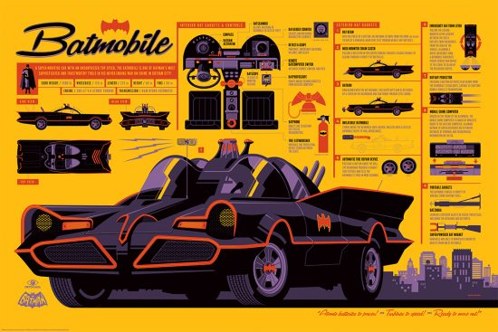"The Batmobile by Tom Whalen 36"" x 24"" Screen Print"