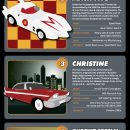 The Coolest Four-Wheels from the Movies
