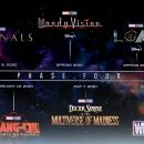 Marvel announce their plans for Phase 4 – Doctor Strange goes Lovecraft, Female Thor, a new Blade and more